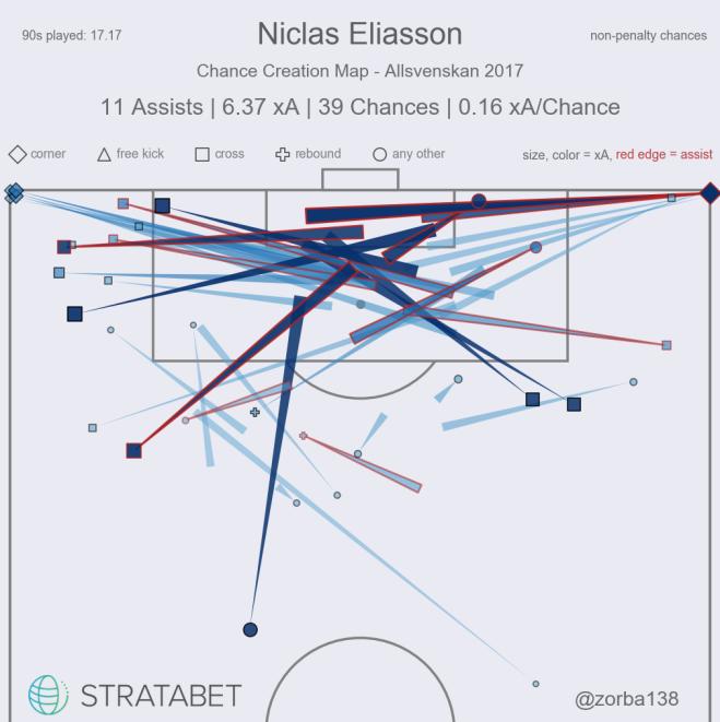 N. Eliasson_creation